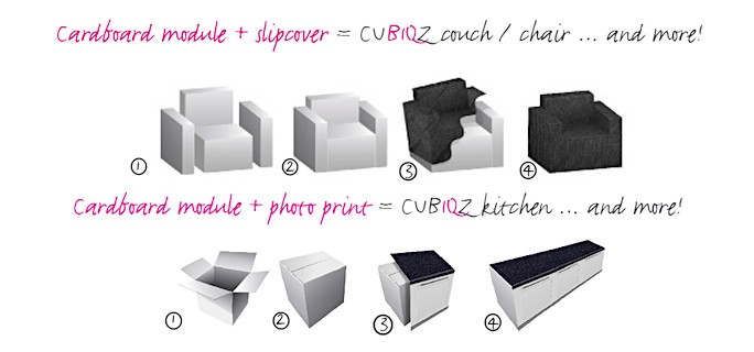 assembly and installation cubiqz cardboard furniture